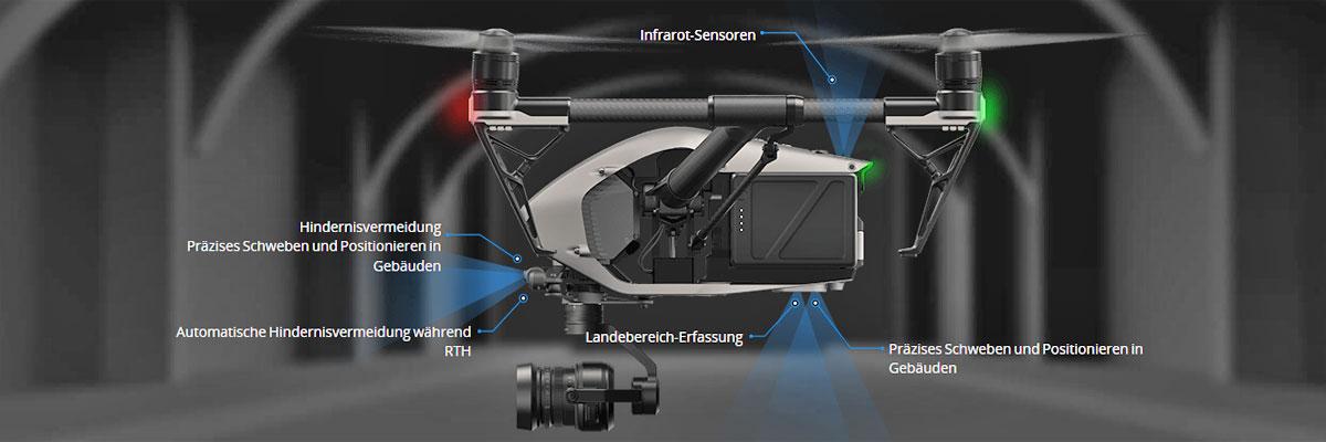 Drohnen Lexikon für Drohnenpiloten
